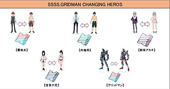 SSSS.GRIDMAN CHANGING HEROS 5種
